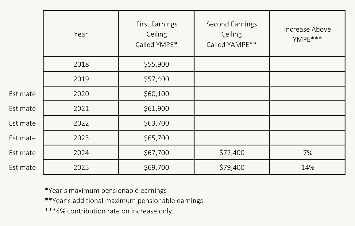 Cpp deductions 2020