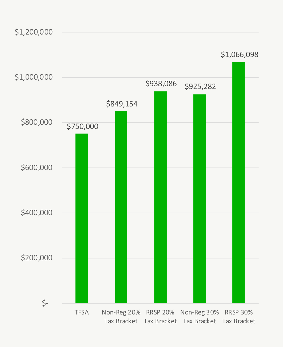 Financial Benefit Of Owning A Home
